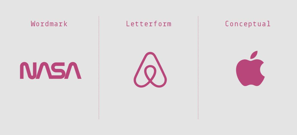 Brand-Identity นักออกแบบโลโก้